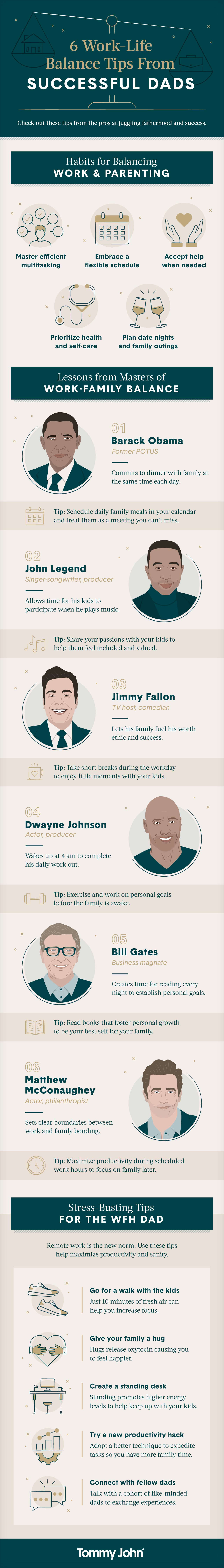 Dads Who Do It All Infographic