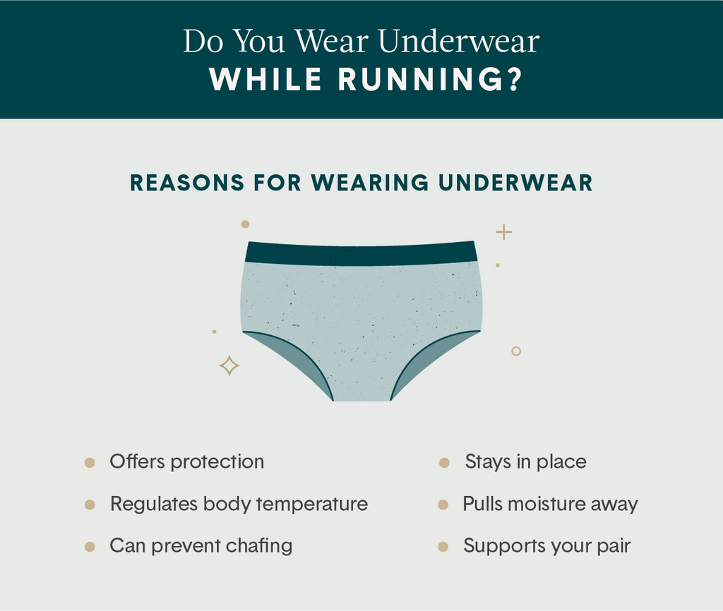 Closeup illustration of a pair of dark teal running underwear as well as 6 points listing the reasons people should wear underwear while running