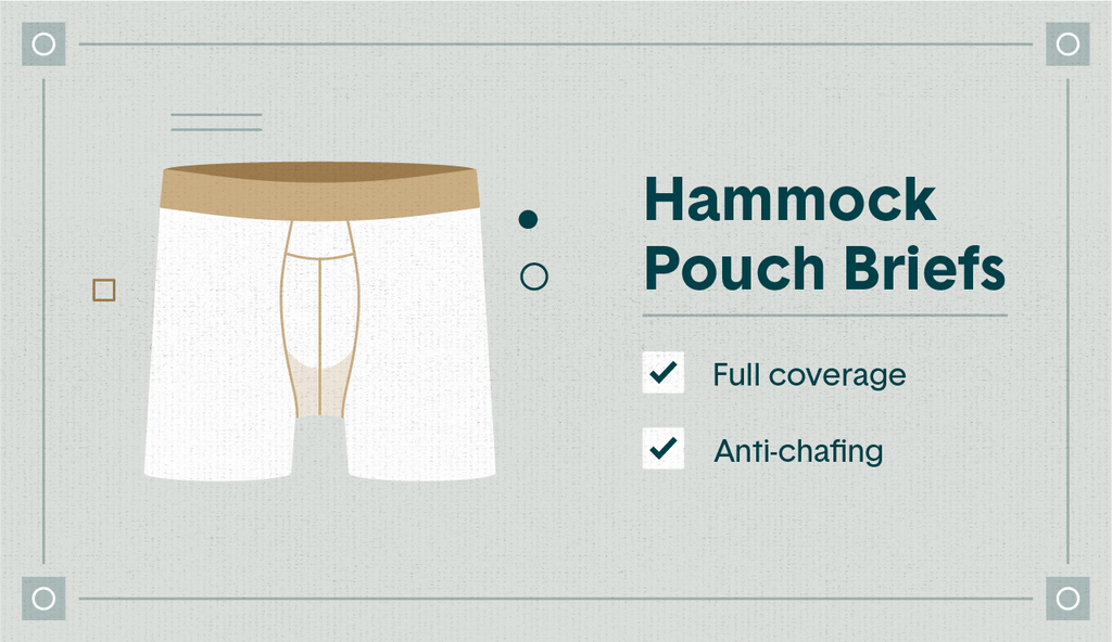 """Illustrated white hammock pouch briefs with the qualities """"full coverage"""" and """"anti-chafing"""" listed"""