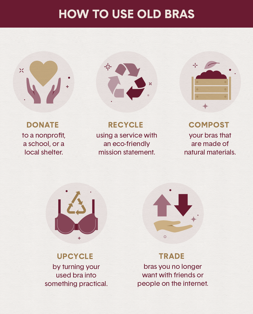 An illustration providing ideas for what to do with old bras: donate, recycle, compost, upcycle and trade