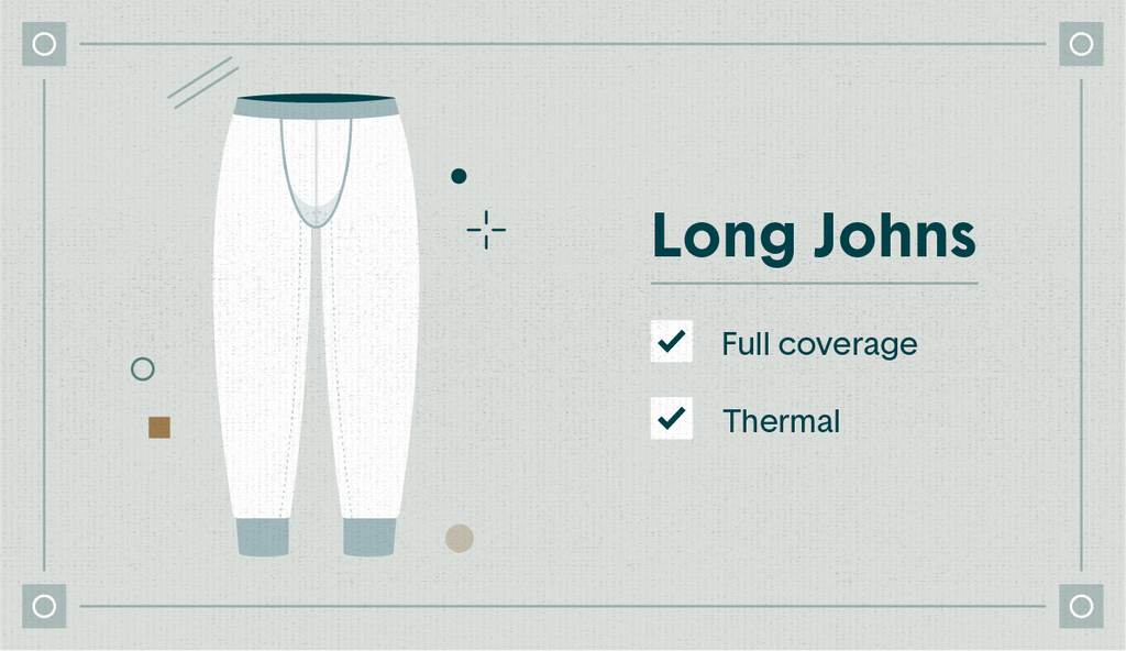 """Illustrated white long johns with the qualities """"full coverage"""" and """"thermal"""" listed"""
