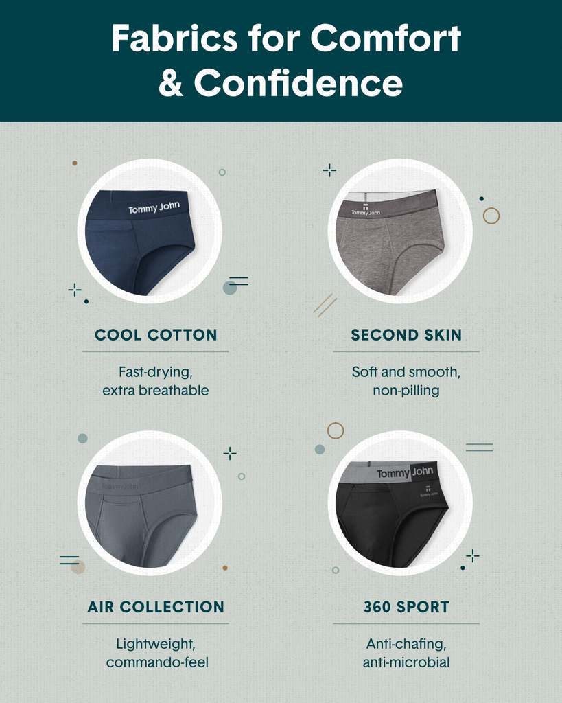 Four images of men's briefs made out of different materials to present Tommy John's fabric collections