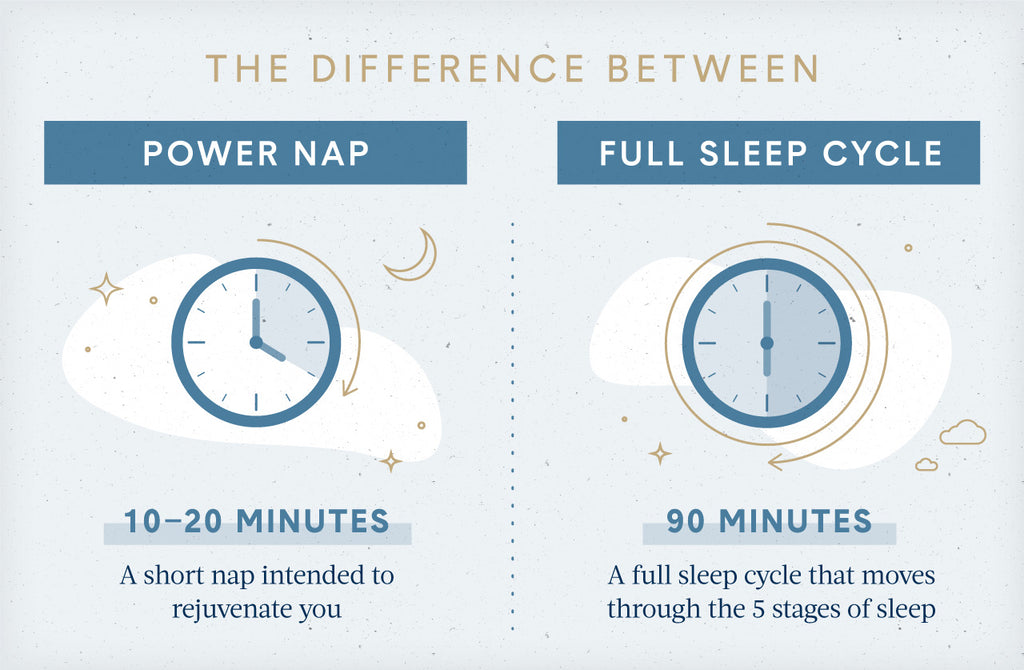 The Benefits of Power Napping at Your Day Job