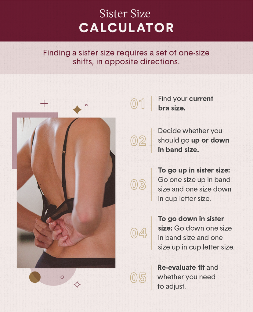 5 step list explaining how to calculate your sister size accompanied by a photo of a woman clasping a black bra