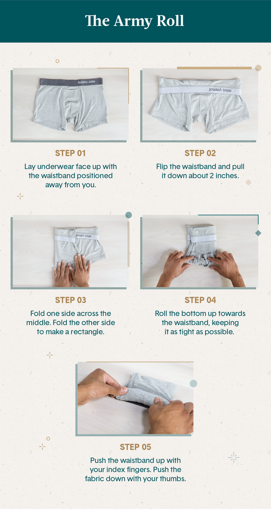 A 5 step instructional chart showing how to fold underwear using the army roll]
