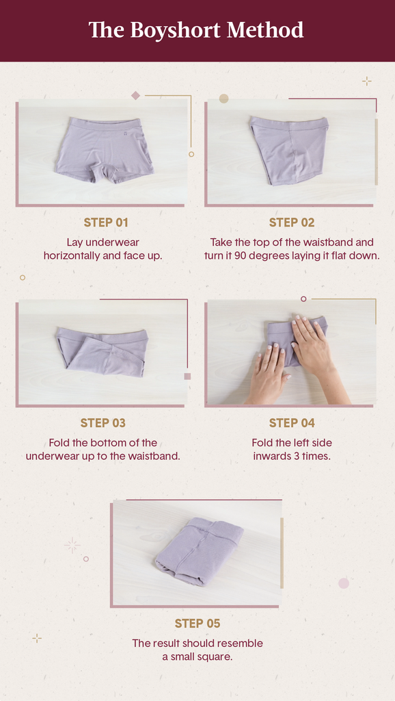 A 5 step instructional chart showing how to fold underwear using the boyshort method