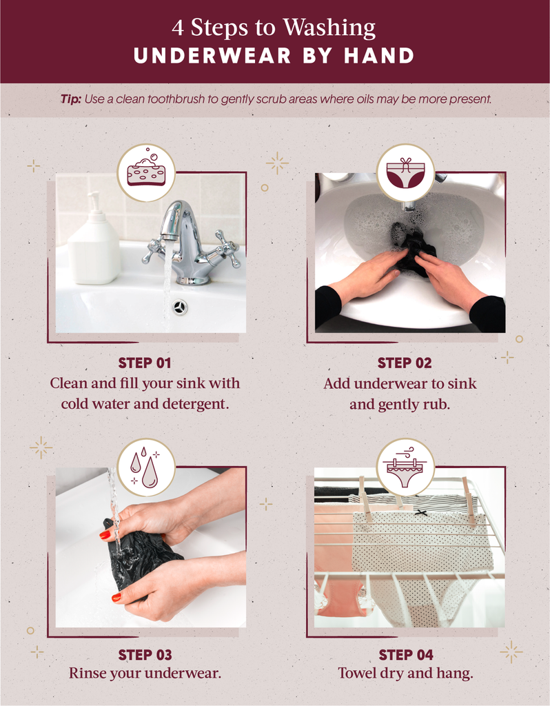 Workflow instructing how to wash underwear by hand with stock photos of a sink, hands washing underwear and underwear hang drying