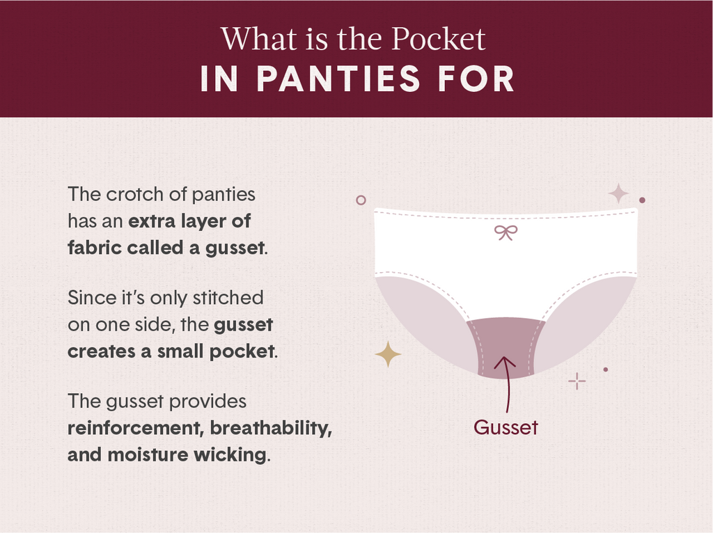 Illustration of white pair of panties with a darker pink section representing where the gusset is located