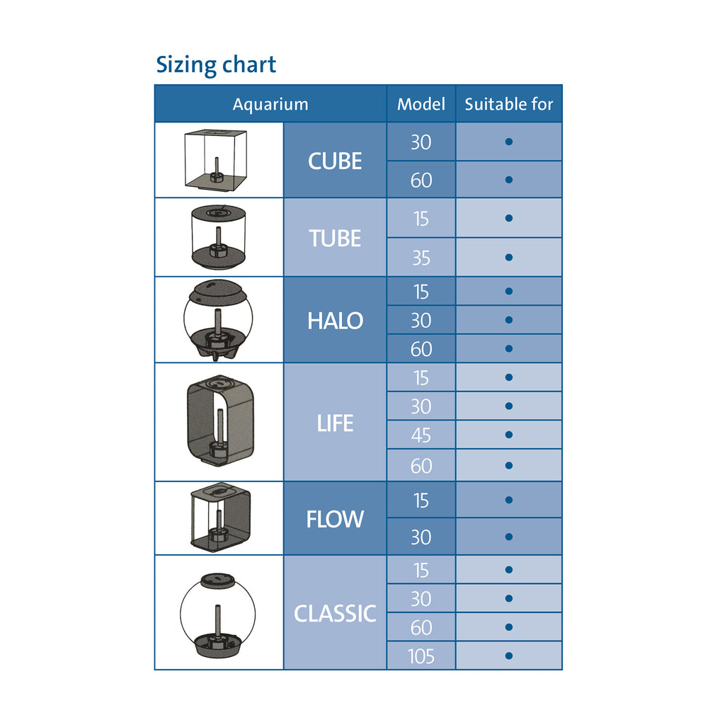 Use the chart to ensure biOrb Pebble Set will fit your aquarium
