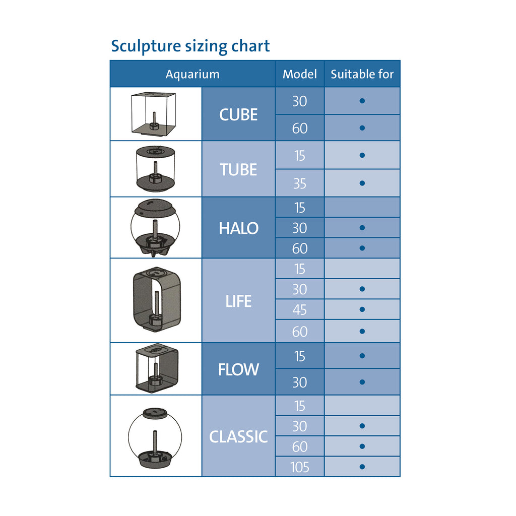 Use the chart to ensure biOrb sculpture will fit your aquarium