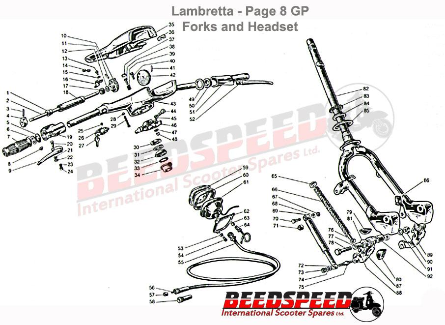 Lambretta - Speedometer Retaining Plate Screw Washer Stainless