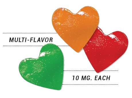 Re-Live CBD Gummies