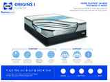 Sealy Cool Mist Hybrid Pillowtop Firm Mattress Set