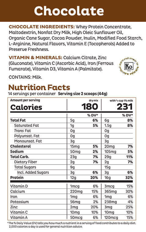 Chocolate Shake Mix Nutritional Panel