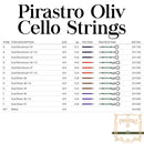 Pirastro Oliv Cello D String