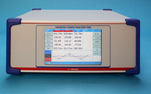 INFRATEK 108A Power Analyzer