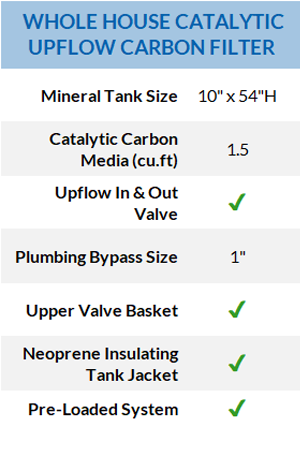WHOLE HOUSE CATALYTIC UPFLOW CARBON FILTER SPECS