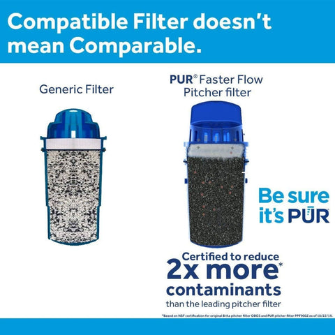 PUR Water Filter Pitcher - Ultimate Water Pitcher (PPT700W)
