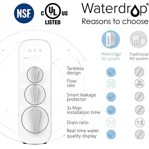 WaterDrop Reverse Osmosis Water Filtration System WD-G3-W