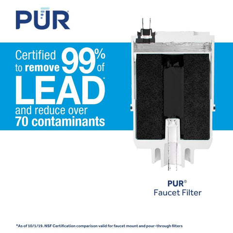 PUR Faucet Filter Replacement (2 Pack) - 2 Stage PUR Water Filter (RF-3375-2)