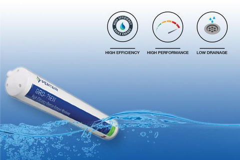 SoftPro RO Replacement Membrane - High Efficiency (75 GPD)