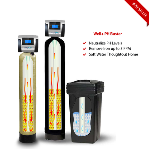 SoftPro Well+ Water Softener for Well Water (Best Seller & Lifetime Warranty)