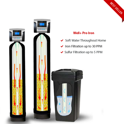 SoftPro Elite Water Softener for Well Water (Best Seller & Lifetime Warranty)