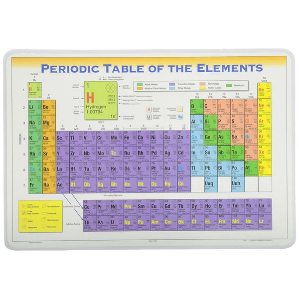 Midoco.ca: Laminated Placemat Periodic Table of Elements