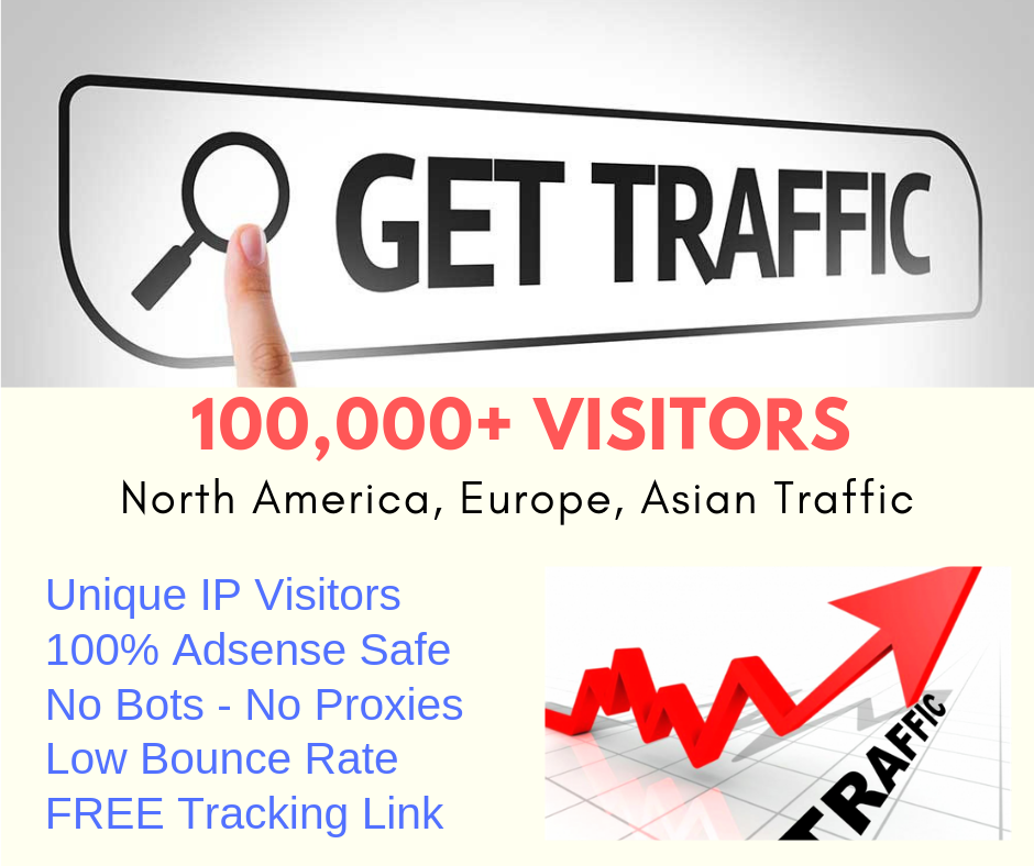 100,000 Targeted Website Visitors - 1 minute Guaranteed visit