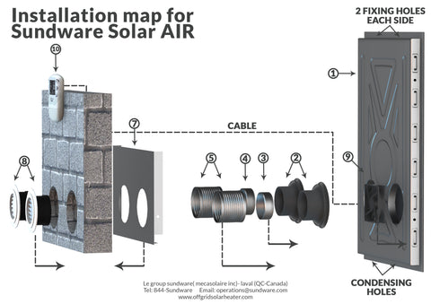 installation map for solar air heater by sundware