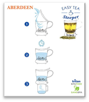 3 step illustration how to steep tea in Aberdeen tea steeper