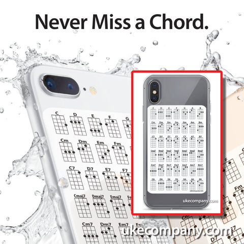 Ukulele Chords iPhone Case