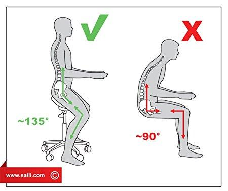 Why thigh-body angle is important when sitting