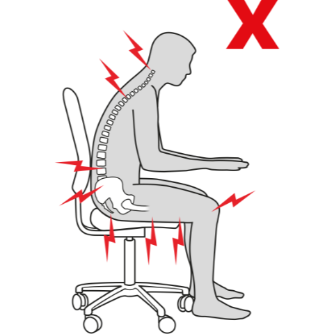 Bad ergonomics on a regular office chair