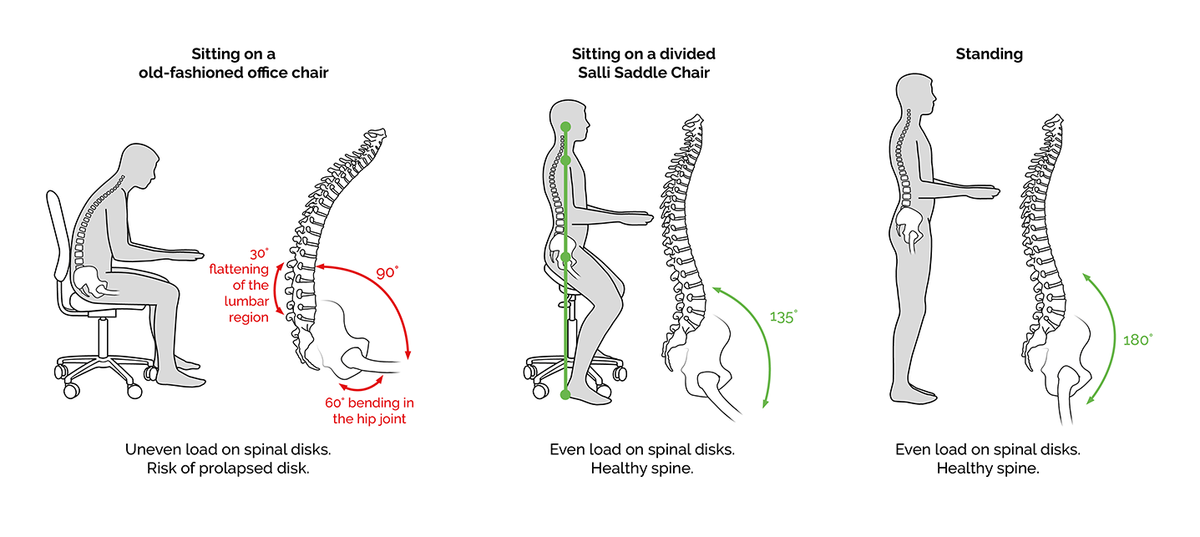standing spine posture