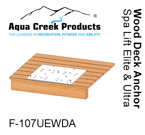 Aqua Creek Spa Series Anchors
