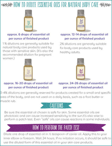 how to dilute essential oils in skin care