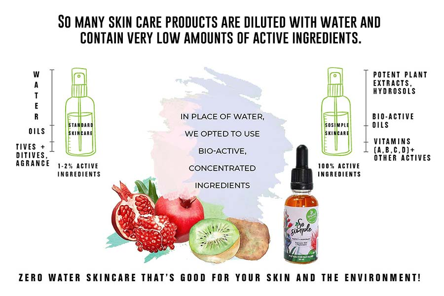 waterless natural skincare nz