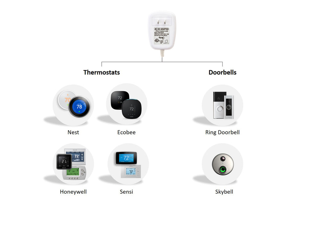 24 Volt C Wire Power Adapter for Wifi Thermostats and Ring Doorbell ...