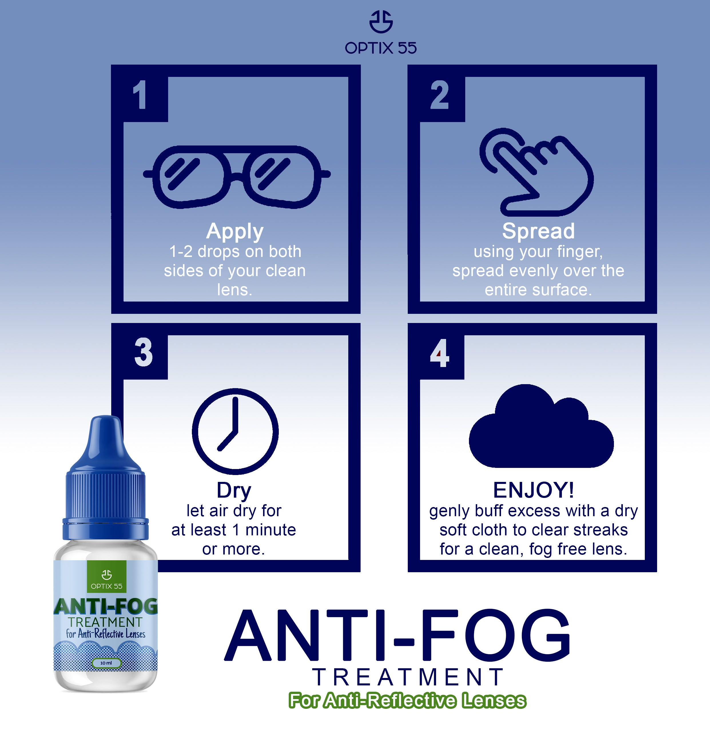 Anti-Fog Treatment for Anti-Reflective Lenses
