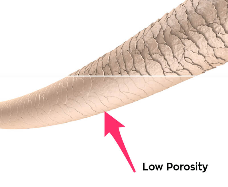 Low Porosity: Solve Your Low Porosity Problem!