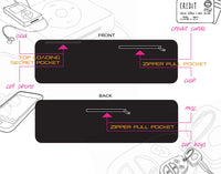 Our hipS-sister waist band blueprint. Not your typical fanny pack!