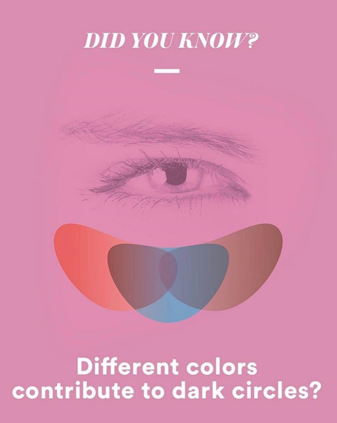 The Colors that Contribute to the Dark Circles Under Your Eyes
