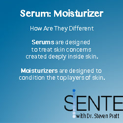 Anti-Wrinkle Serums vs Daily Moisturizers