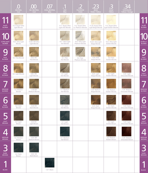 Small Mastey Hair Color Chart