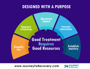 Infographic - Designed with a Purpose