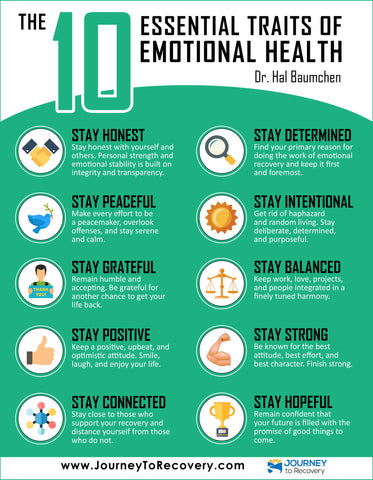 Infographic - The Ten Essential Traits of Emotional Health