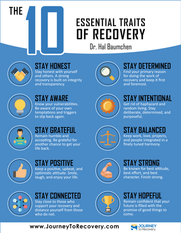 Infographic - The Ten Essential Traits of Recovery
