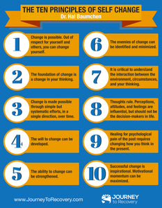 Infographic - The Ten Principles of Self-Change
