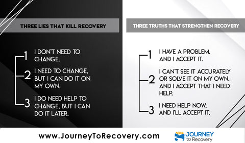 Infographic - Three Lies that Kill Recovery